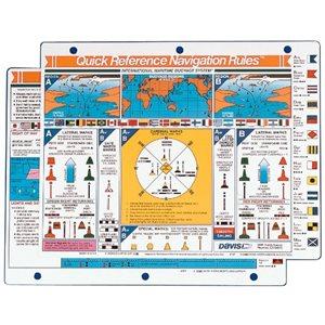 règles de navigation internationale